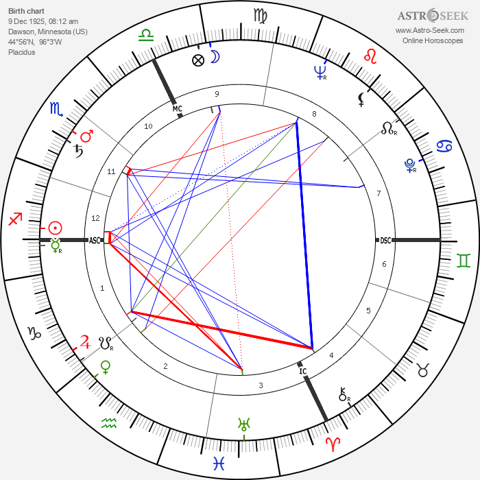 Phyllis Hudson - Astrology Natal Birth Chart