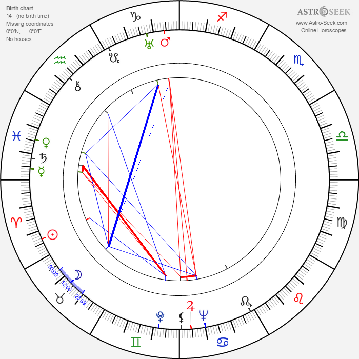 Phyllis Konstam - Astrology Natal Birth Chart