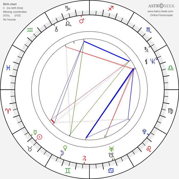 Pia Zadora - Astrology Natal Birth Chart