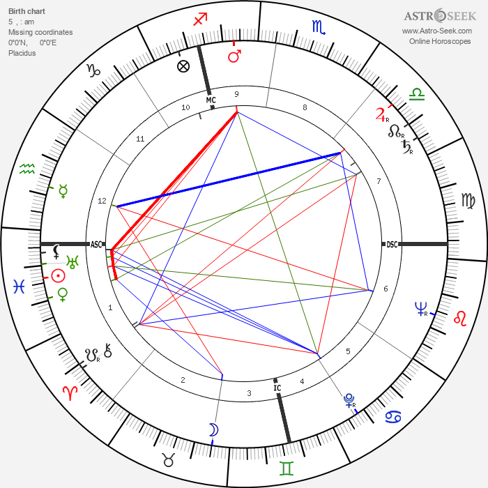 Pier Paolo Pasolini - Astrology Natal Birth Chart