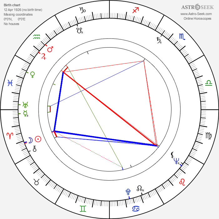 Piero De Bernardi - Astrology Natal Birth Chart