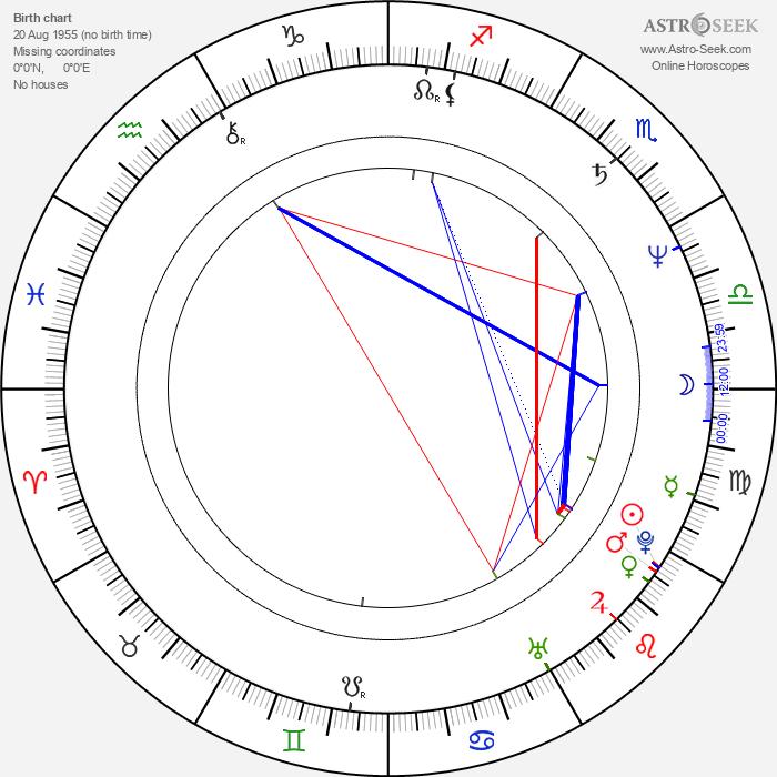 Pierre-Ange Le Pogam - Astrology Natal Birth Chart