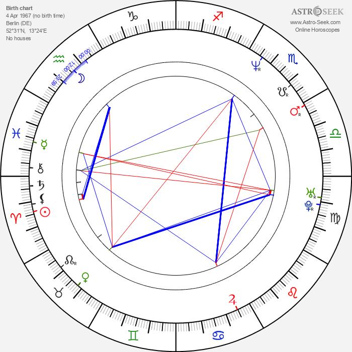 Pierre Besson - Astrology Natal Birth Chart