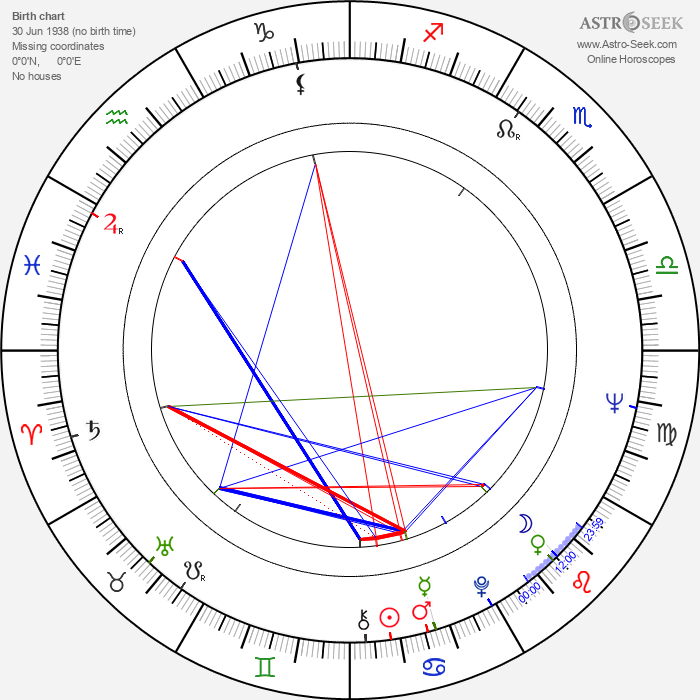 Pierre Beuchot - Astrology Natal Birth Chart