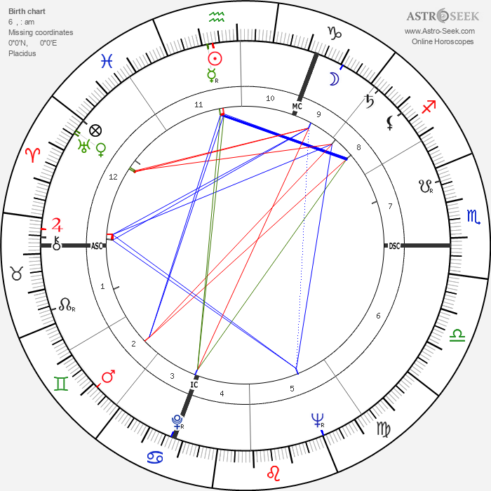 Pierre Brice - Astrology Natal Birth Chart