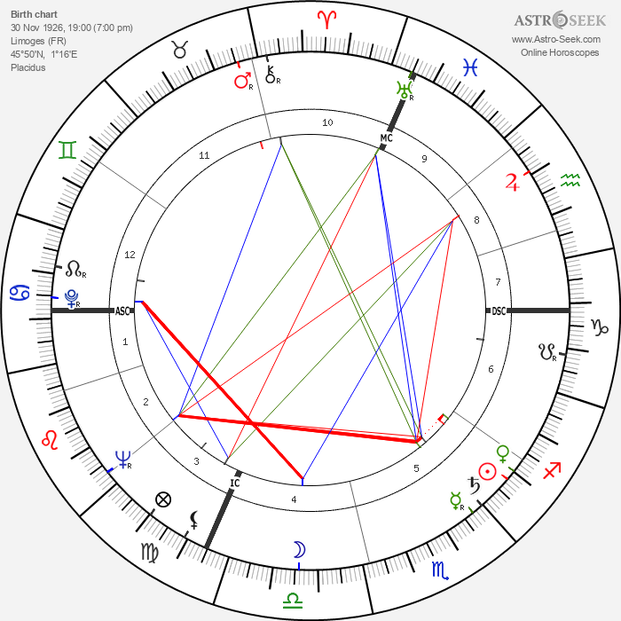 Pierre Brousse - Astrology Natal Birth Chart