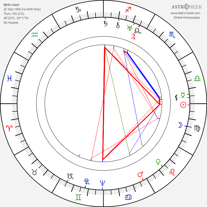 Pierre Collings - Astrology Natal Birth Chart