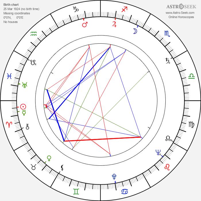 Pierre Cressoy - Astrology Natal Birth Chart