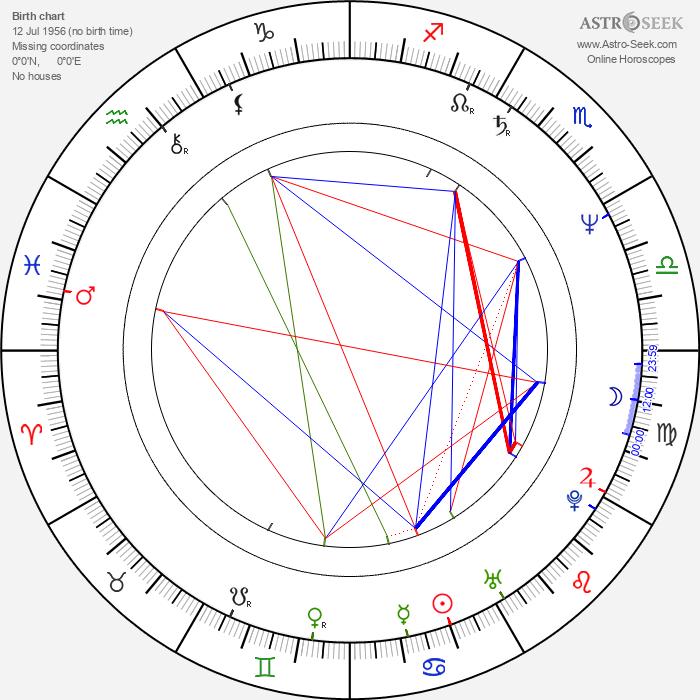 Pierre Deny - Astrology Natal Birth Chart