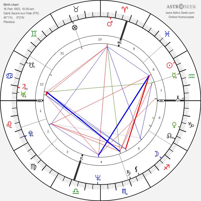 Pierre Durand - Astrology Natal Birth Chart