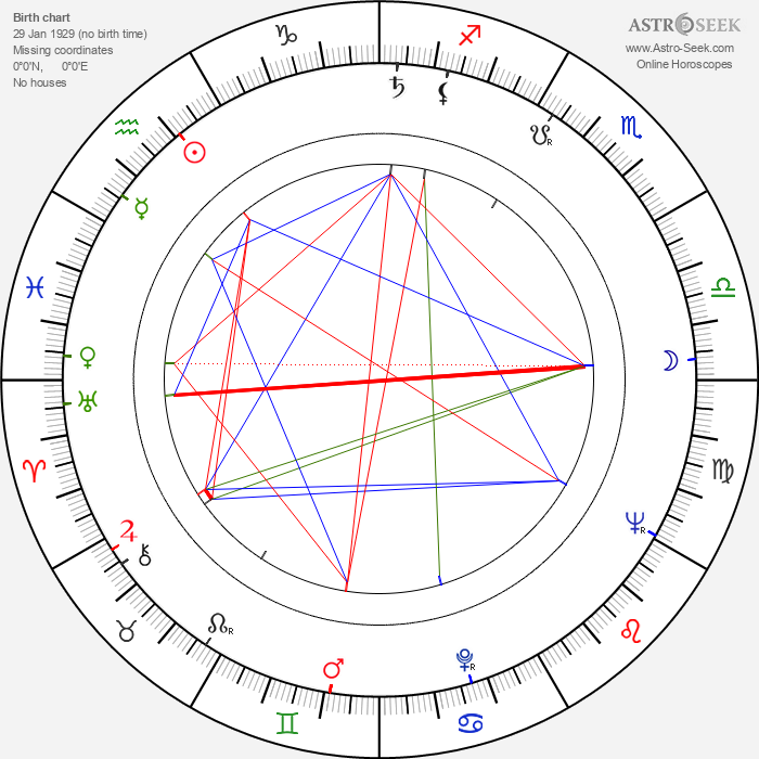 Pierre Forget - Astrology Natal Birth Chart