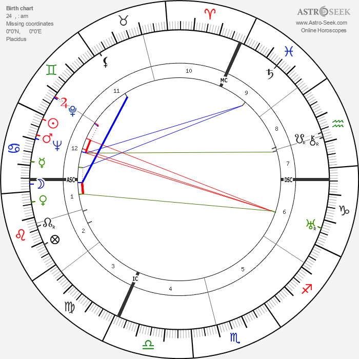 Pierre Fournier - Astrology Natal Birth Chart