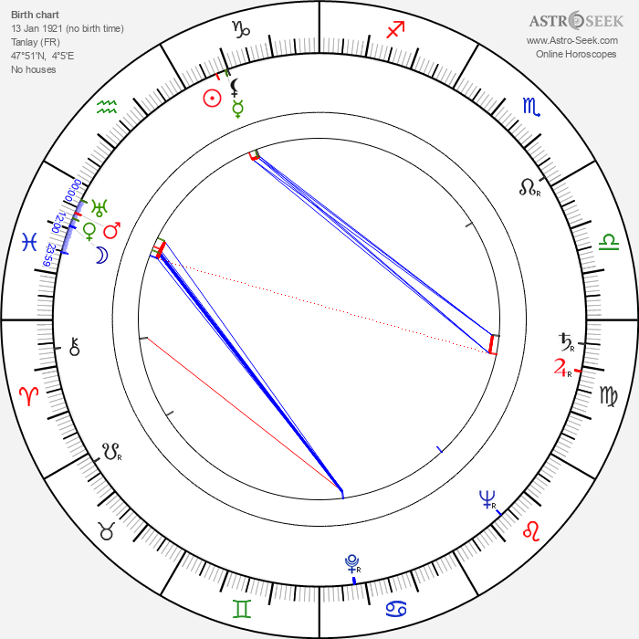 Pierre Franey - Astrology Natal Birth Chart