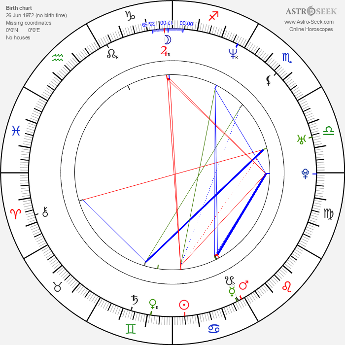 Pierre Garand - Astrology Natal Birth Chart