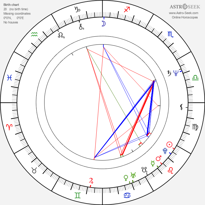 Pierre-Henry Salfati - Astrology Natal Birth Chart