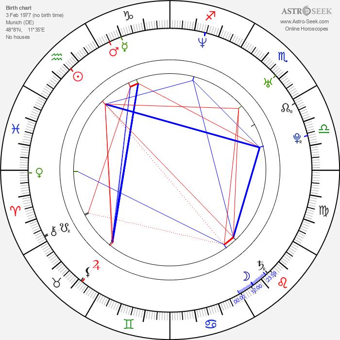 Pierre Kiwitt - Astrology Natal Birth Chart