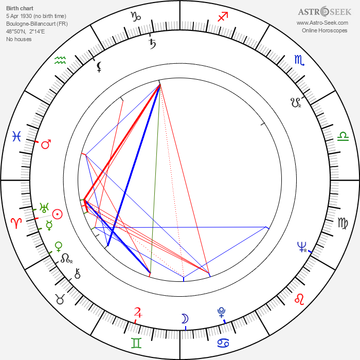 Pierre Lhomme - Astrology Natal Birth Chart