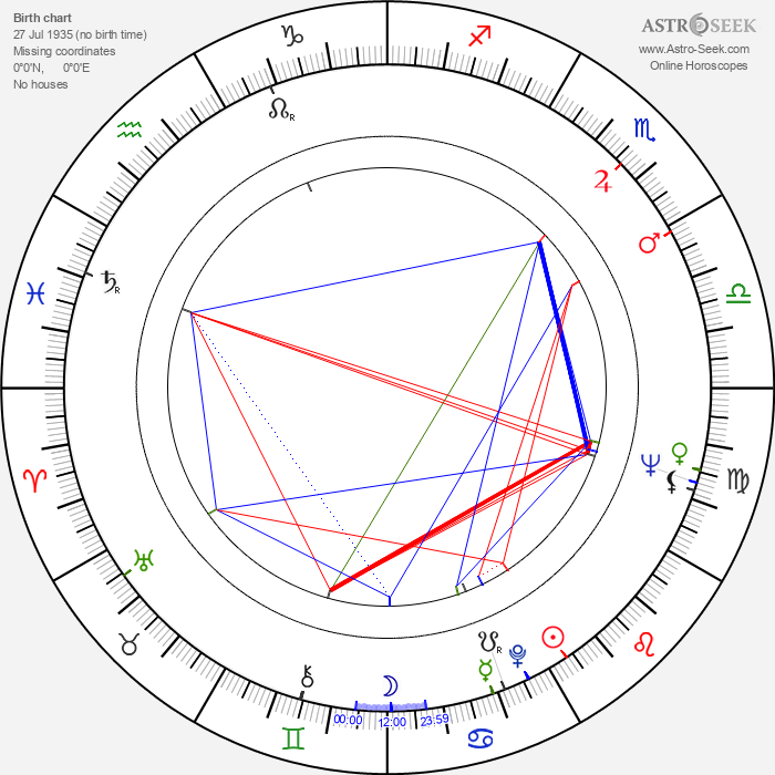 Pierre Massimi - Astrology Natal Birth Chart