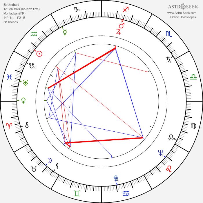 Pierre Mirat - Astrology Natal Birth Chart