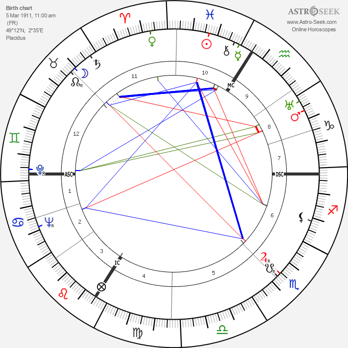 Pierre Montazel - Astrology Natal Birth Chart