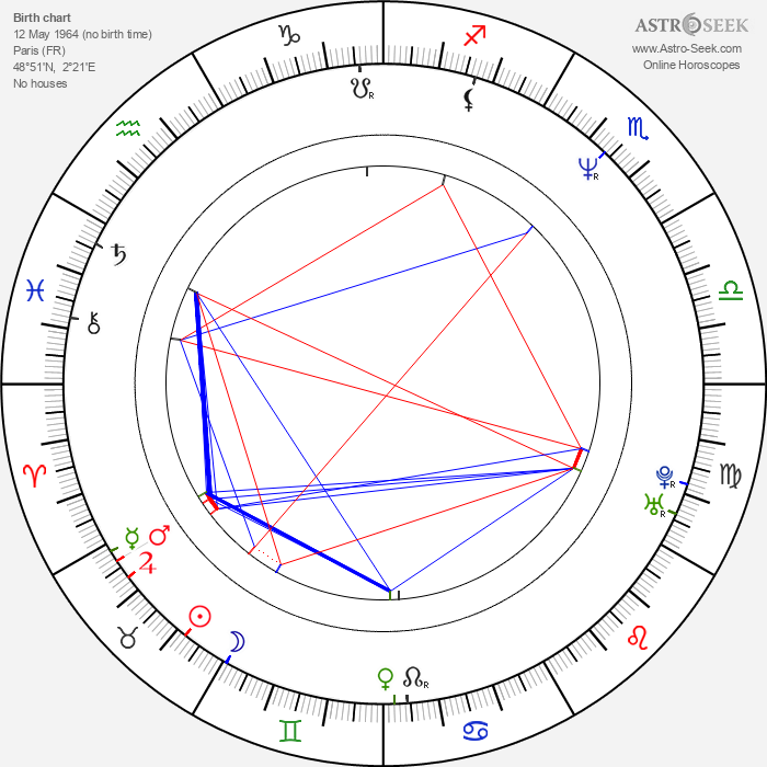 Pierre Morel - Astrology Natal Birth Chart