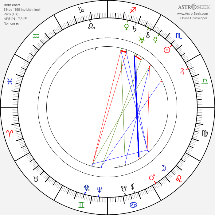 Pierre Nay - Astrology Natal Birth Chart