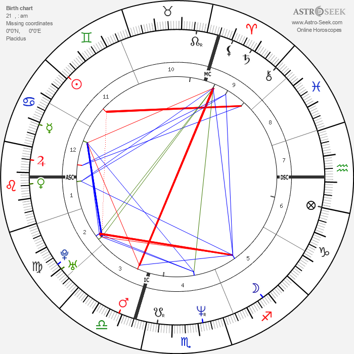 Pierre Omidyar - Astrology Natal Birth Chart