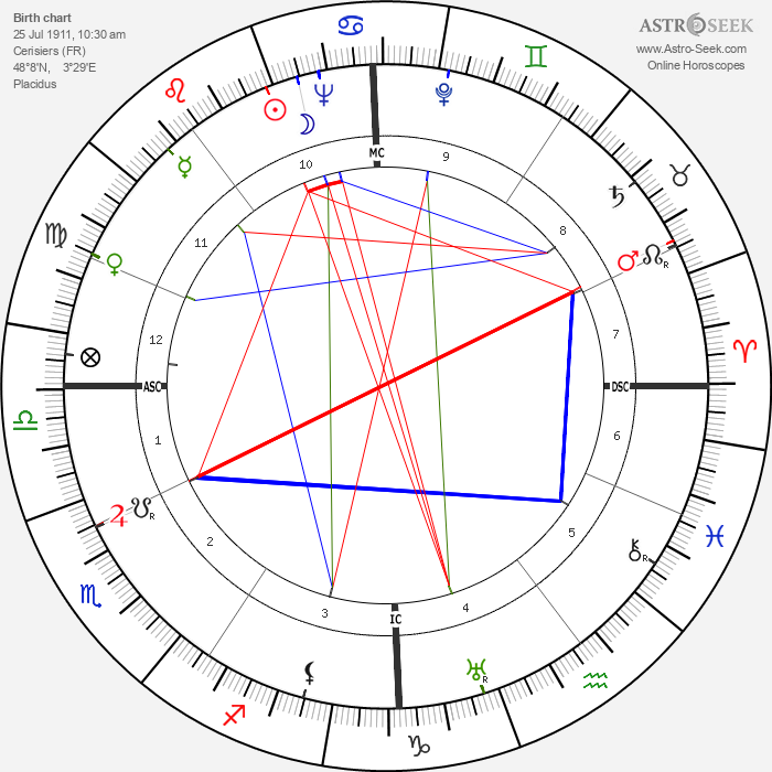 Pierre Pouyade - Astrology Natal Birth Chart