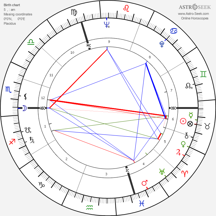 Pierre Schoendoerffer - Astrology Natal Birth Chart