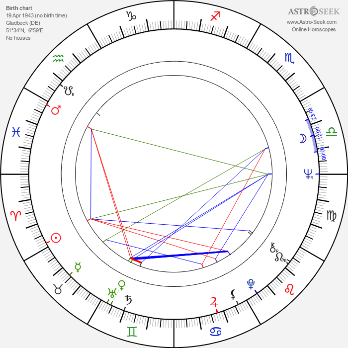 Pierre Semmler - Astrology Natal Birth Chart
