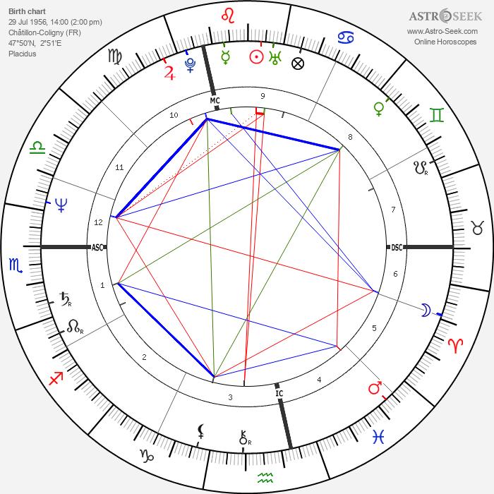 Pierre Tavernier - Astrology Natal Birth Chart