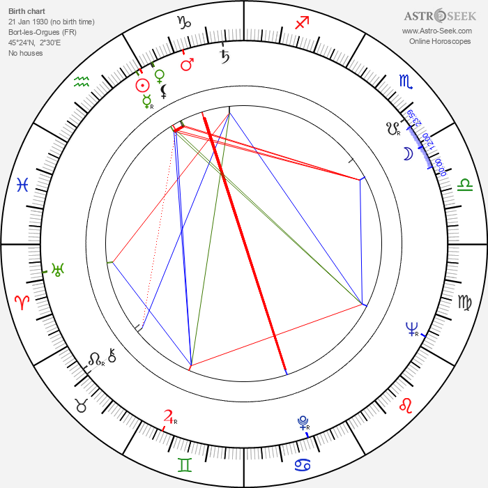 Pierre Tornade - Astrology Natal Birth Chart