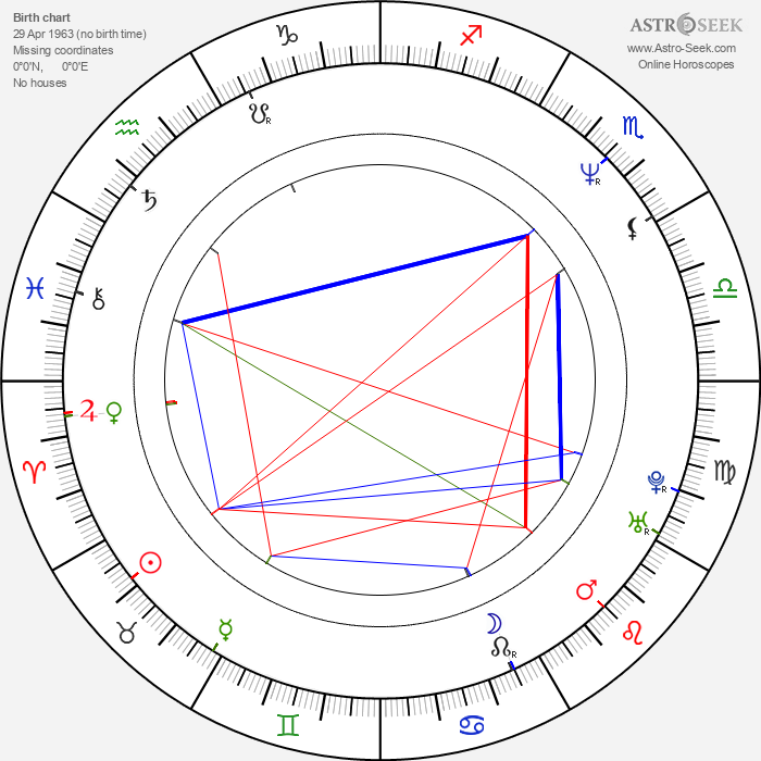 Pierre Woodman - Astrology Natal Birth Chart