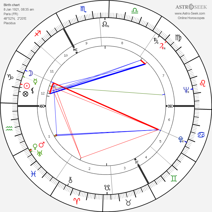 Pierre-Yves Trémois - Astrology Natal Birth Chart