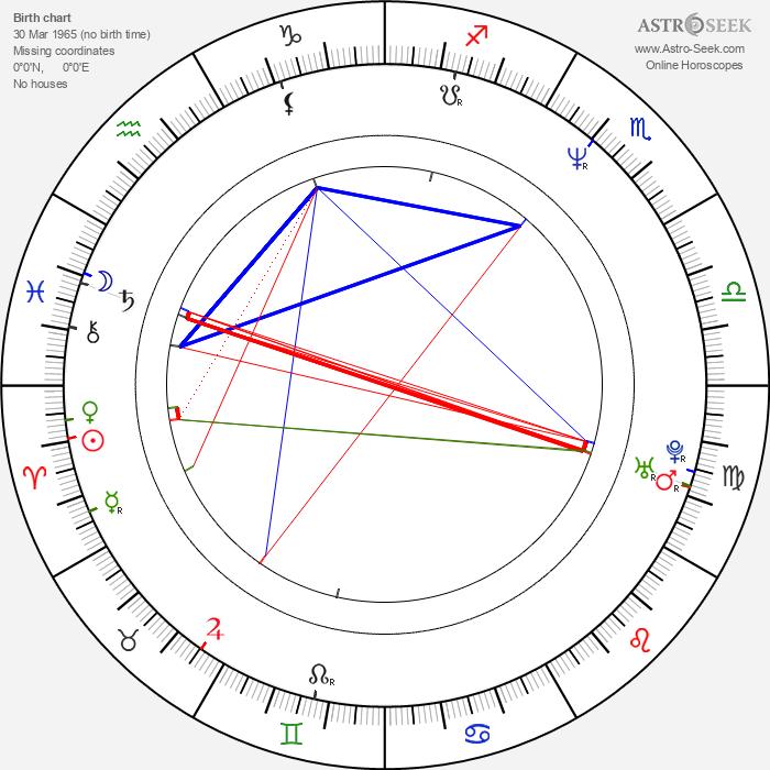 Piers Morgan - Astrology Natal Birth Chart