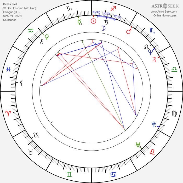Piet Klocke - Astrology Natal Birth Chart