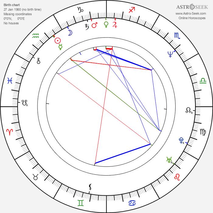 Piet Kroon - Astrology Natal Birth Chart