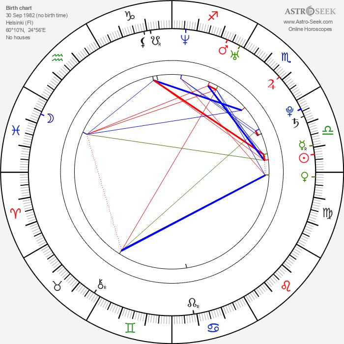 Pihla Viitala - Astrology Natal Birth Chart