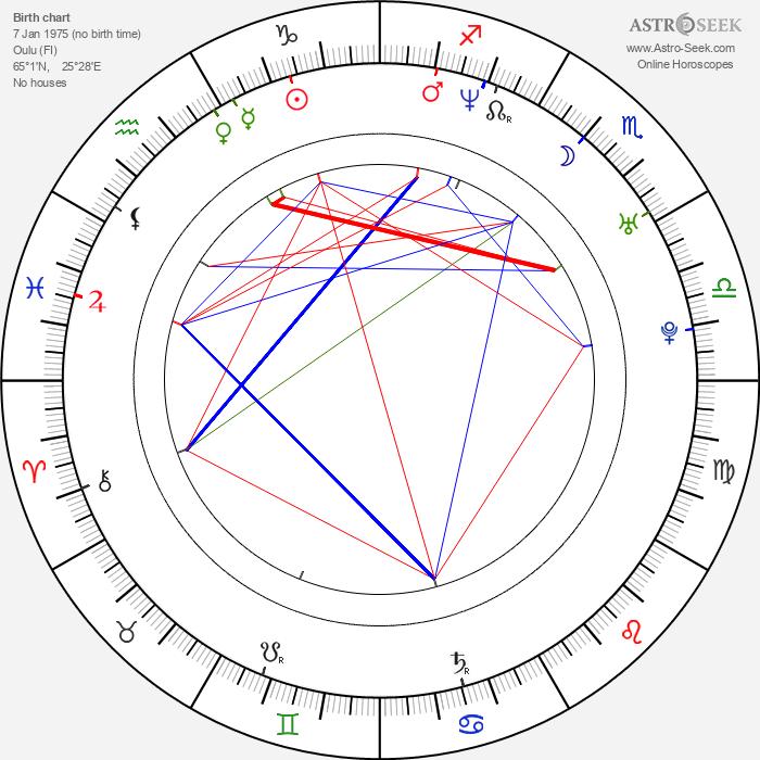 Piia-Noora Kauppi - Astrology Natal Birth Chart