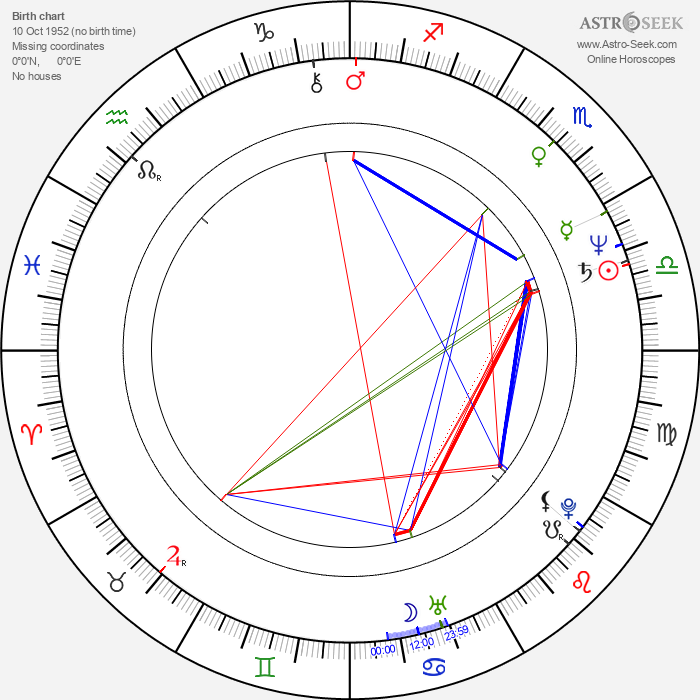 Pilar Alcón - Astrology Natal Birth Chart
