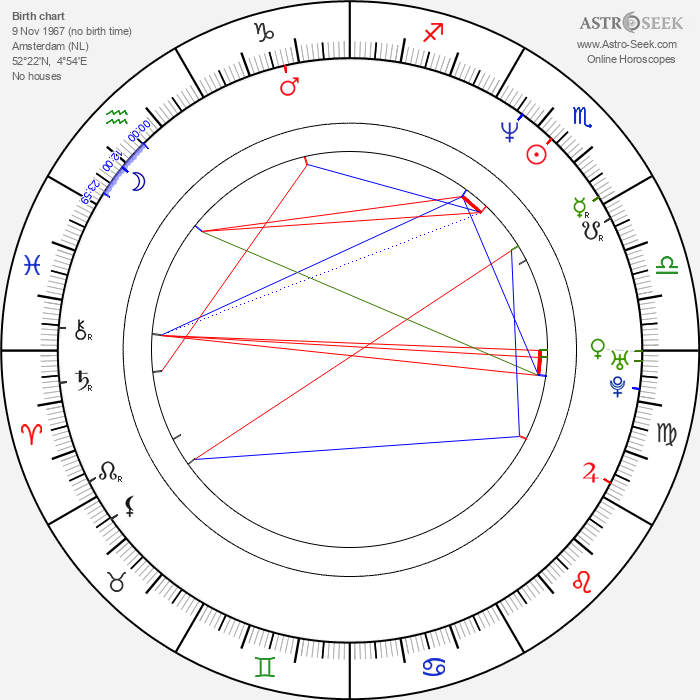 Pim van Hoeve - Astrology Natal Birth Chart