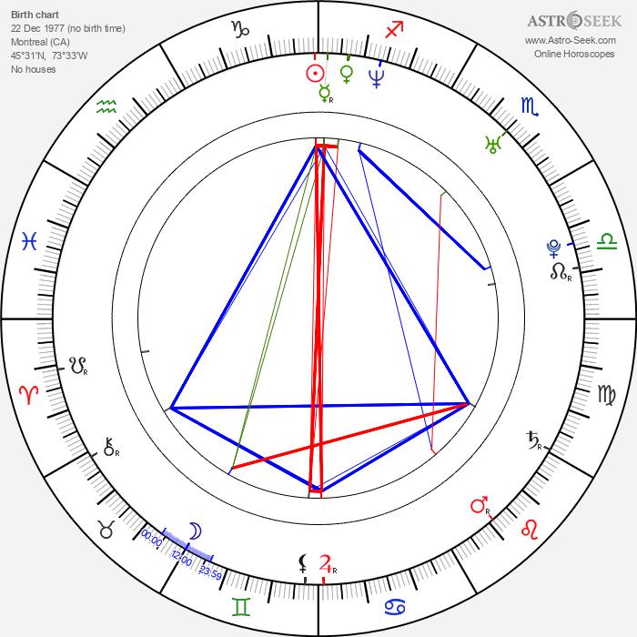 Pina Di Blasi - Astrology Natal Birth Chart