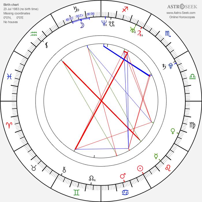 Ping Medina - Astrology Natal Birth Chart