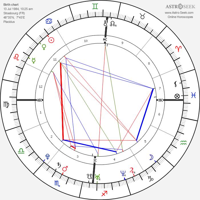 Pio Marmaï - Astrology Natal Birth Chart