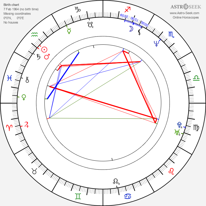 Piotr Antczak - Astrology Natal Birth Chart