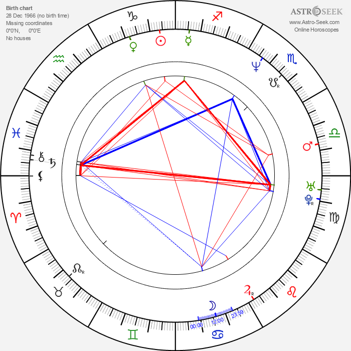 Piotr Beczala - Astrology Natal Birth Chart