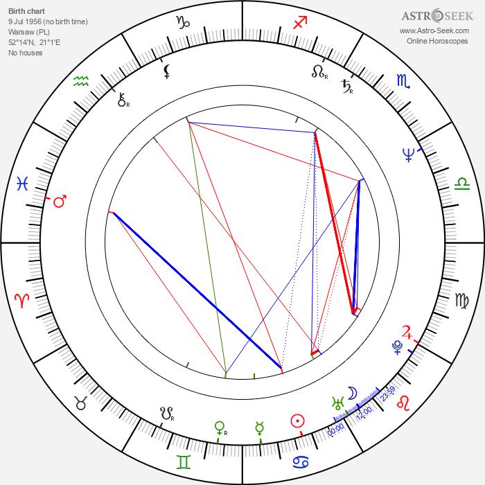 Piotr Dumala - Astrology Natal Birth Chart