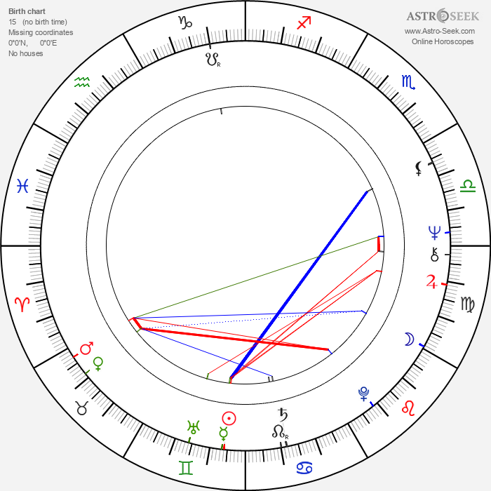 Piotr Garlicki - Astrology Natal Birth Chart