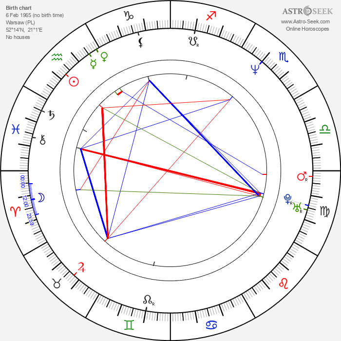 Piotr Kozlowski - Astrology Natal Birth Chart