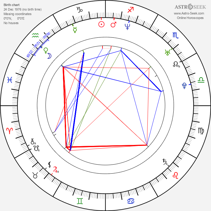 Piotr Miazga - Astrology Natal Birth Chart